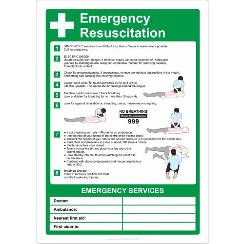 Emergency Resuscitation sign